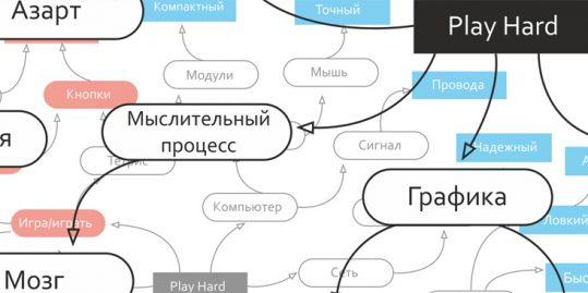 Карта ассоциаций