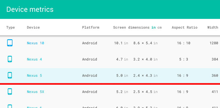 Параметры Андроид-устройств